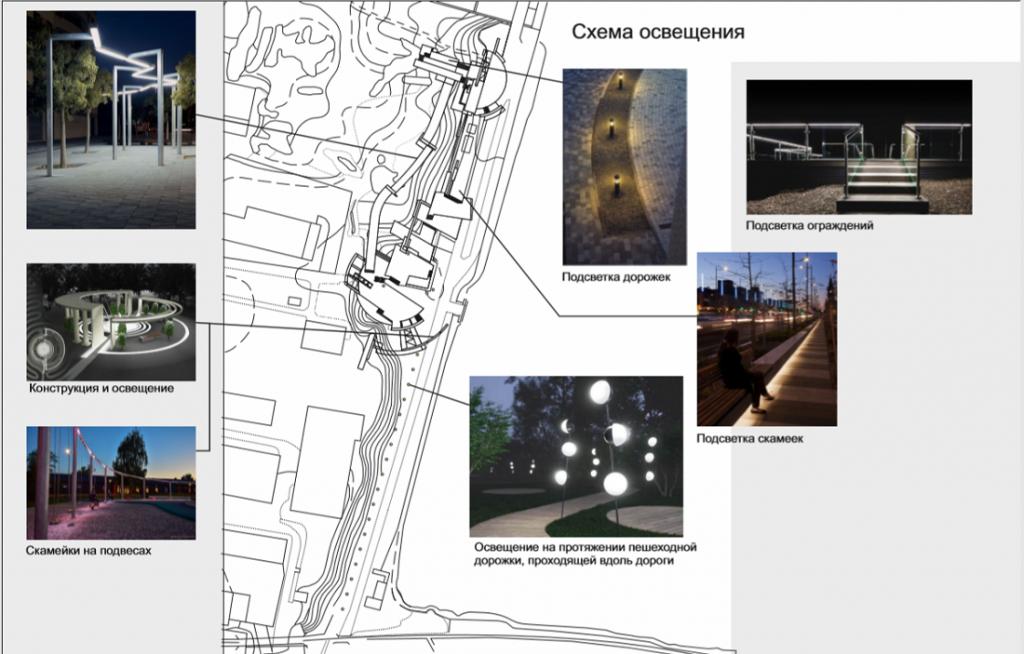 Уральские студенты представили экспертам свой взгляд на будущее благоустройство малых городов